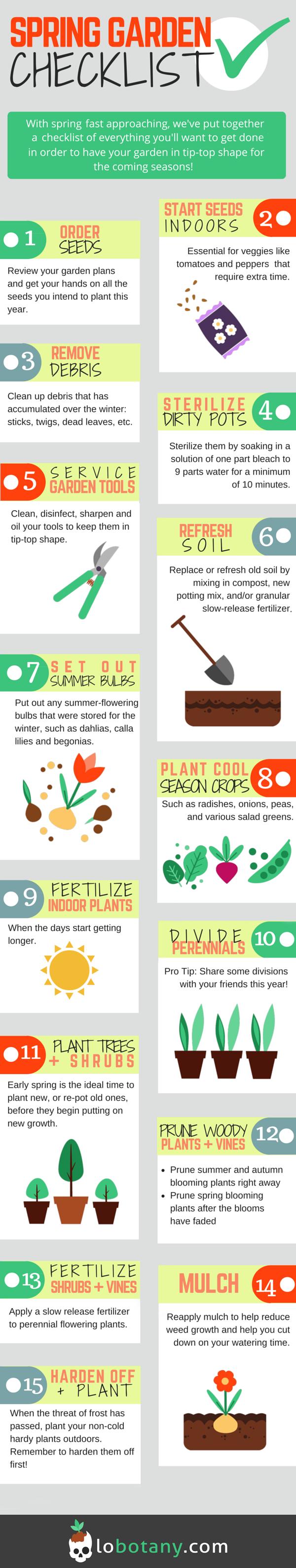 spring gardening checklist infographic